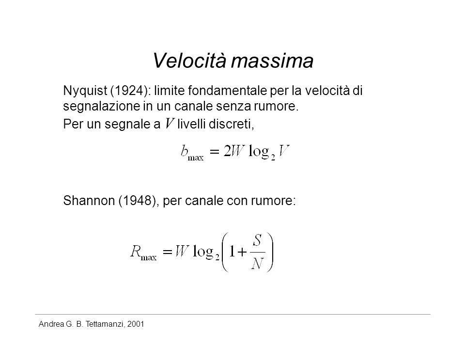 Velocità massima Nyquist (1924): limite fondamentale per la velocità di. segnalazione in un canale senza rumore.