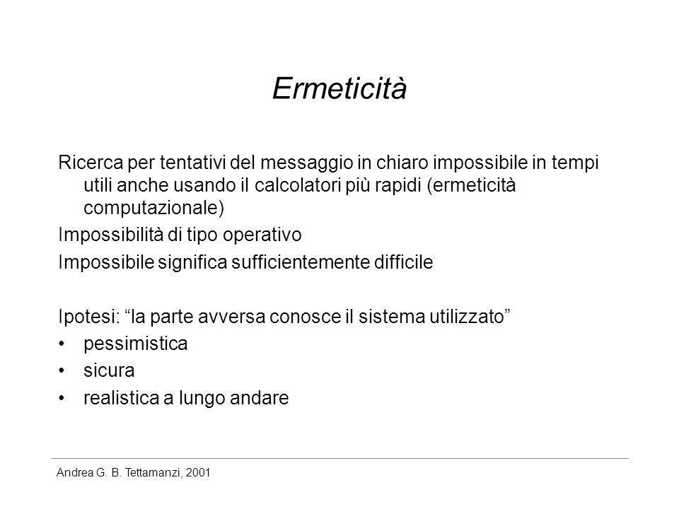 Ermeticità