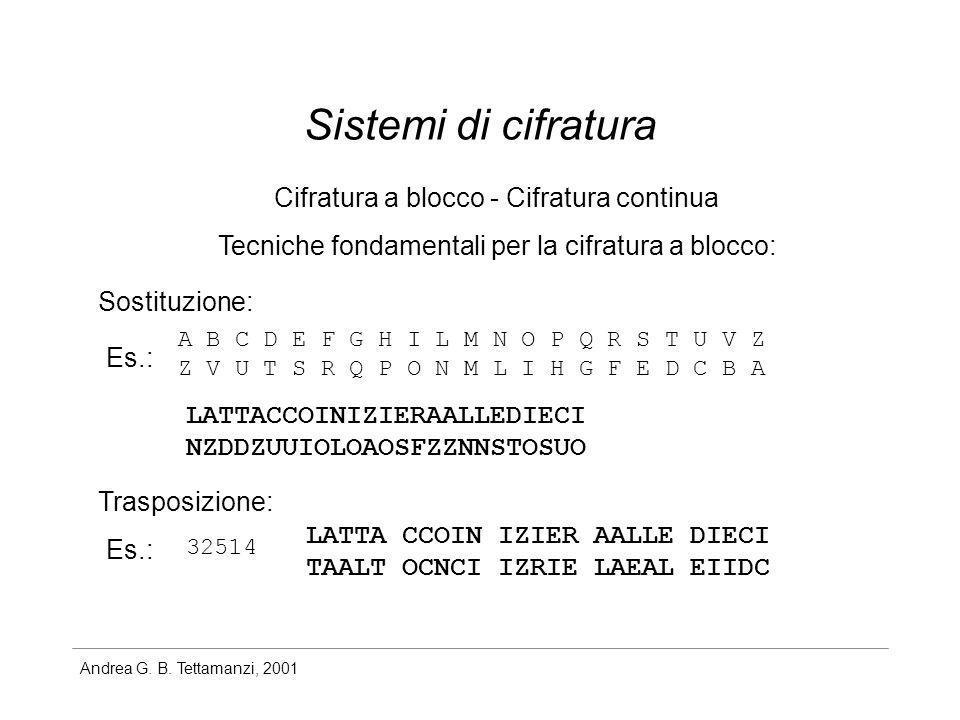 Sistemi di cifratura Cifratura a blocco - Cifratura continua