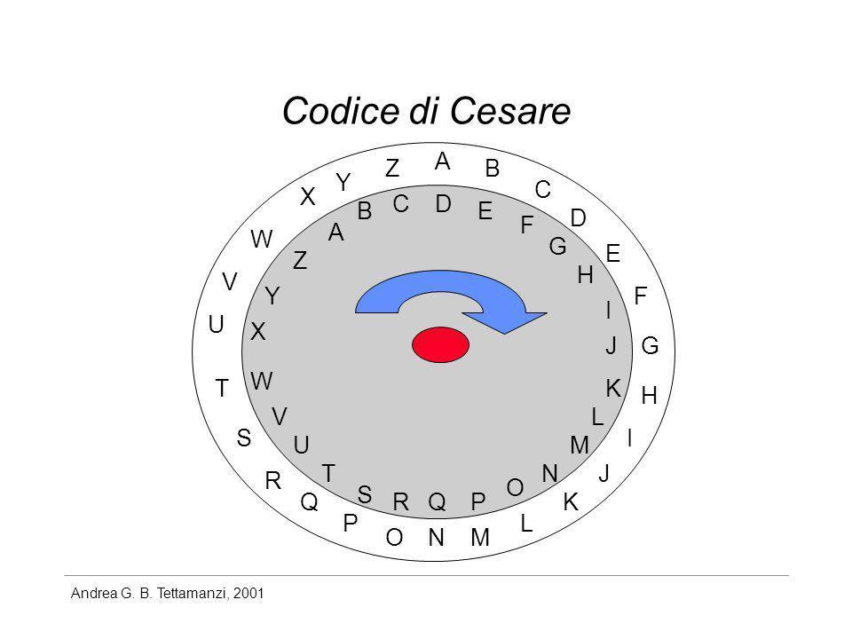 Codice di Cesare A Z B Y C X C D B E D F A W G E Z H V Y F I U X J G W
