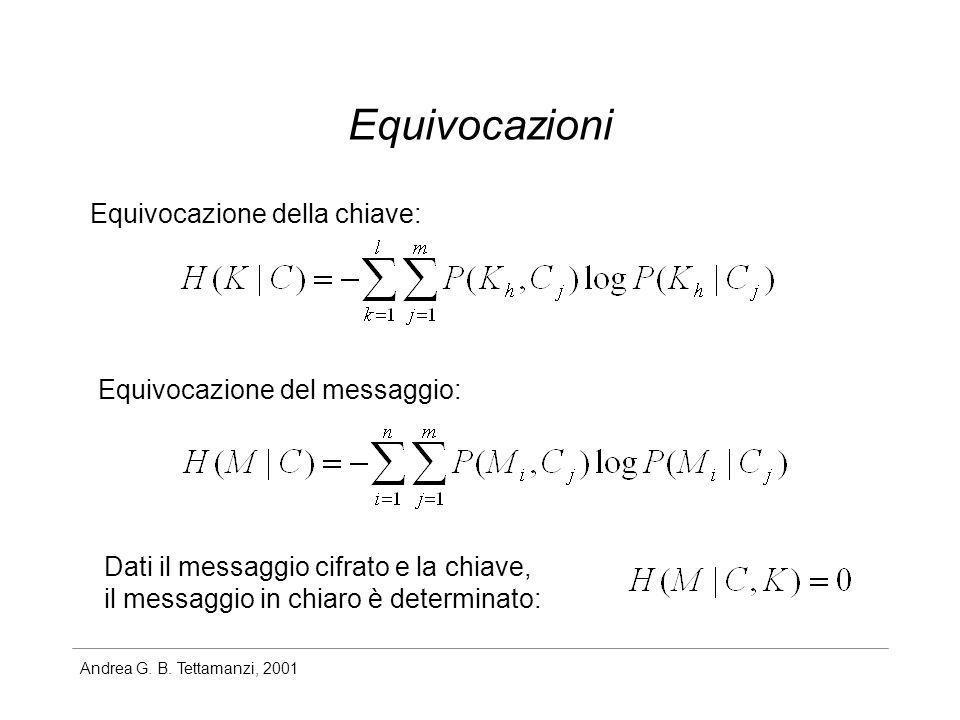 Equivocazioni Equivocazione della chiave: Equivocazione del messaggio: