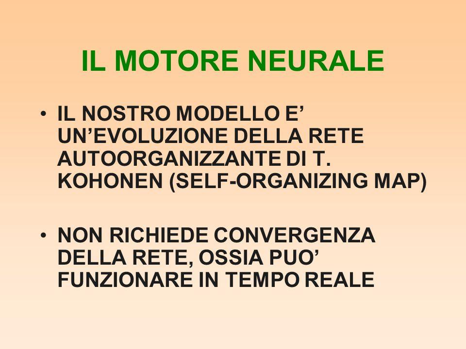 IL MOTORE NEURALE IL NOSTRO MODELLO E' UN'EVOLUZIONE DELLA RETE AUTOORGANIZZANTE DI T. KOHONEN (SELF-ORGANIZING MAP)