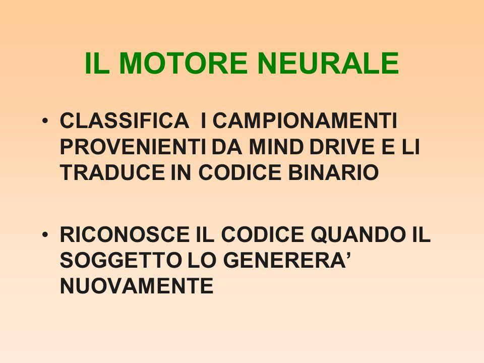 IL MOTORE NEURALE CLASSIFICA I CAMPIONAMENTI PROVENIENTI DA MIND DRIVE E LI TRADUCE IN CODICE BINARIO.