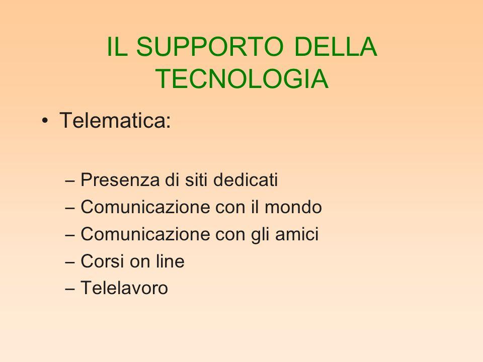 IL SUPPORTO DELLA TECNOLOGIA