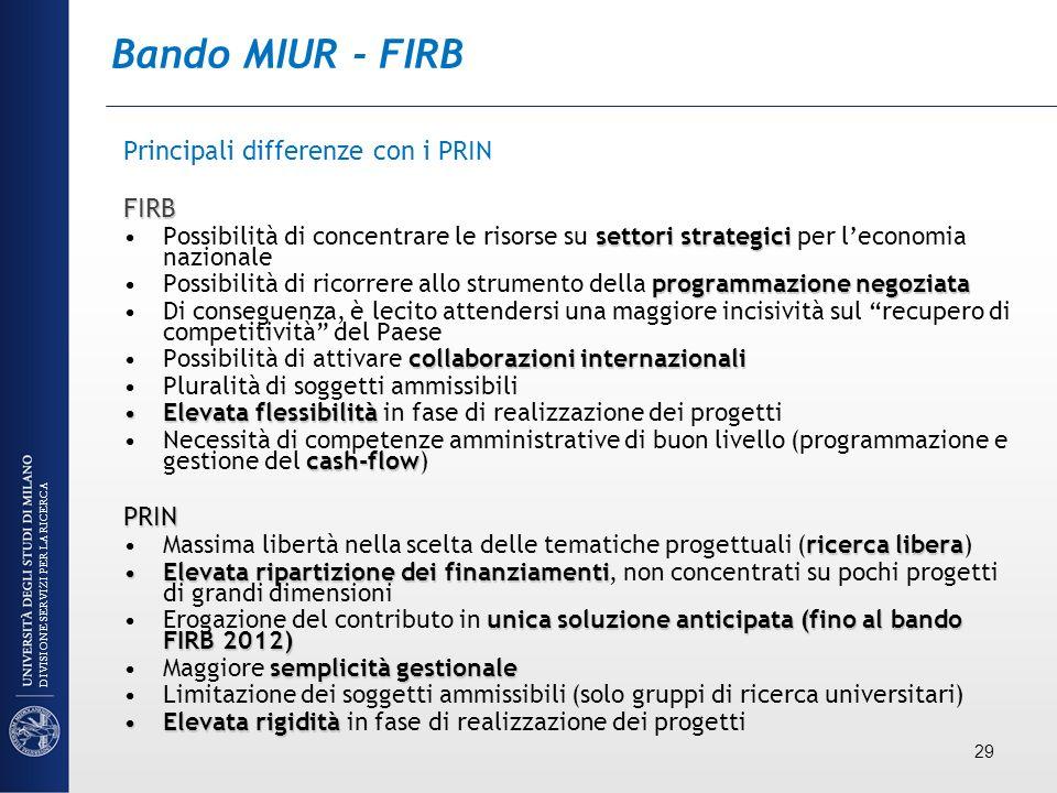 Bando MIUR - FIRB Principali differenze con i PRIN FIRB PRIN