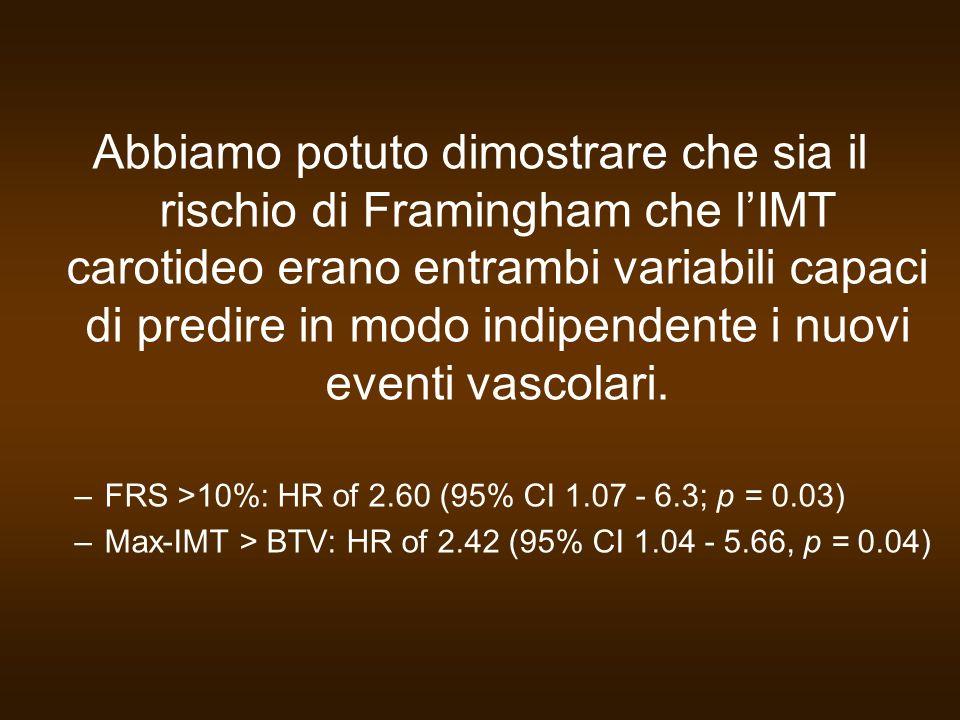 Abbiamo potuto dimostrare che sia il rischio di Framingham che l'IMT carotideo erano entrambi variabili capaci di predire in modo indipendente i nuovi eventi vascolari.
