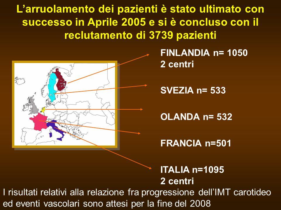 L'arruolamento dei pazienti è stato ultimato con successo in Aprile 2005 e si è concluso con il reclutamento di 3739 pazienti