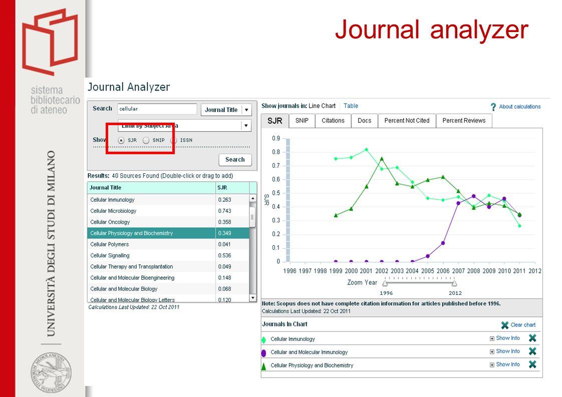 Journal analyzer Processo di valutazione