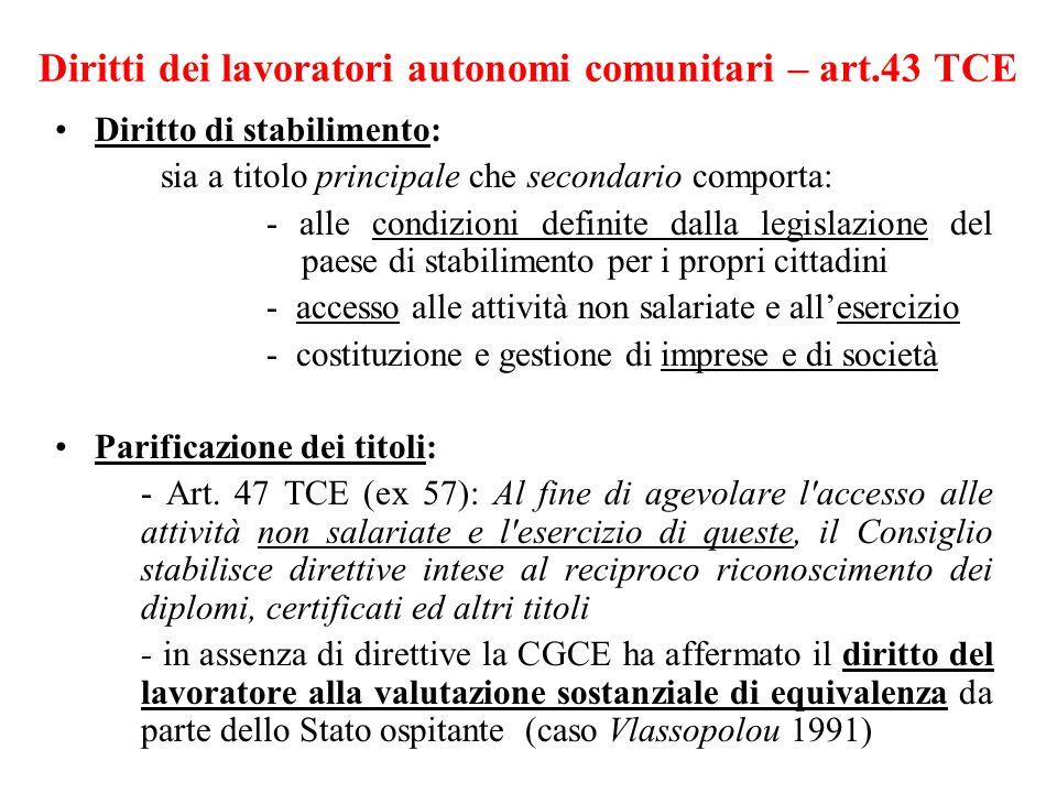 Diritti dei lavoratori autonomi comunitari – art.43 TCE