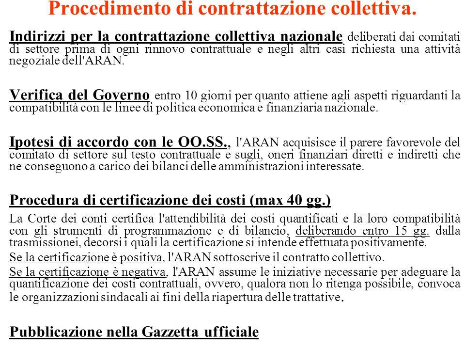 Procedimento di contrattazione collettiva.