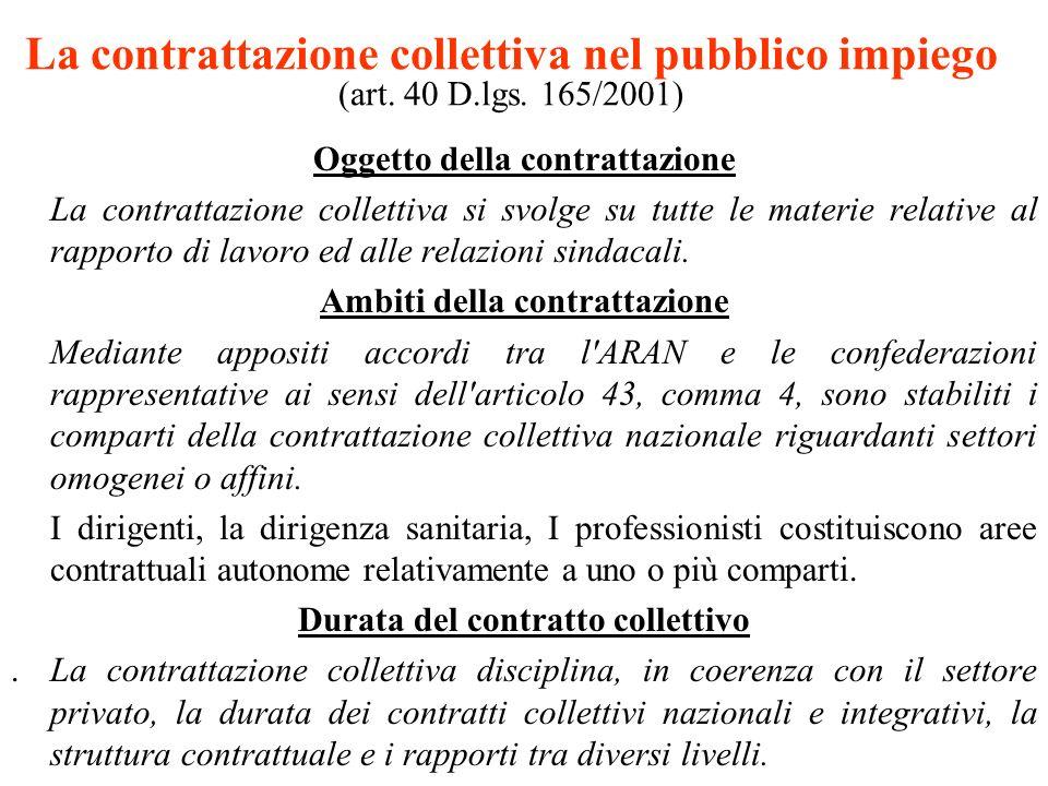 La contrattazione collettiva nel pubblico impiego (art. 40 D. lgs