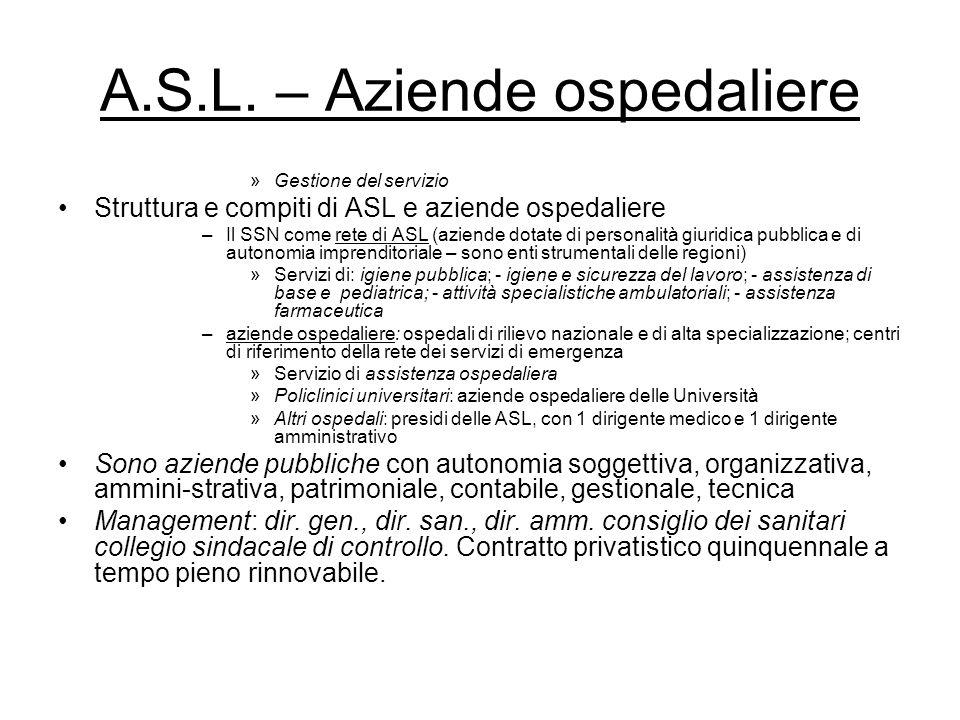 A.S.L. – Aziende ospedaliere