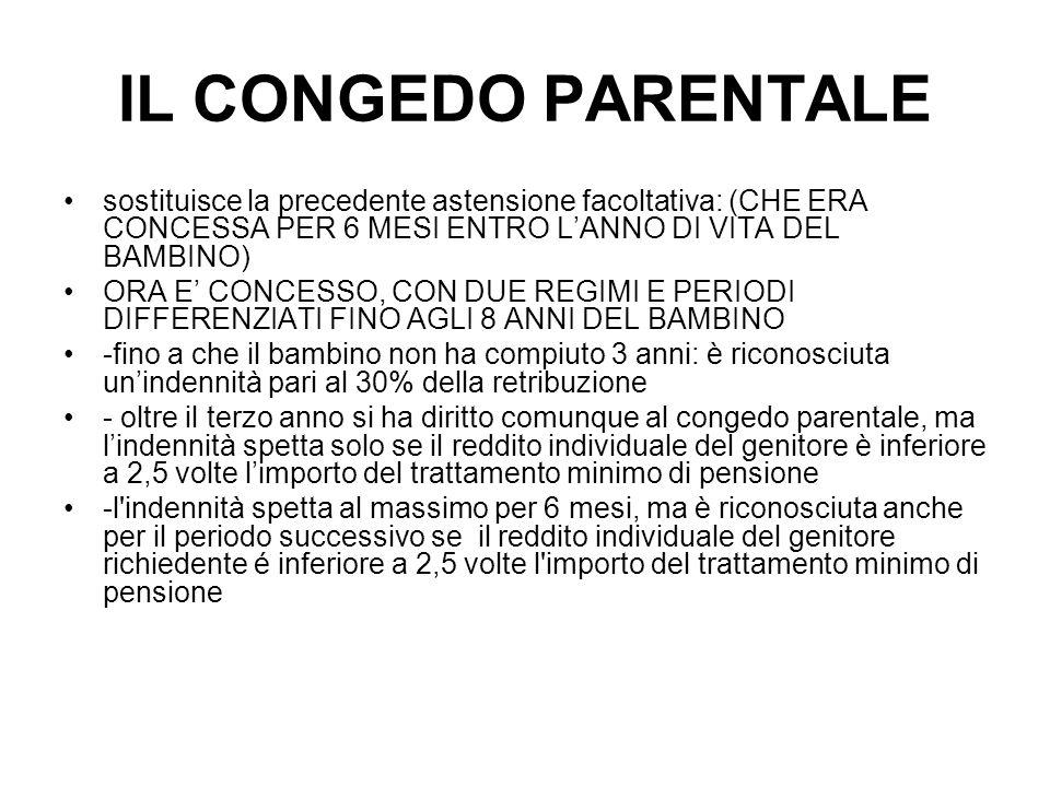 IL CONGEDO PARENTALE sostituisce la precedente astensione facoltativa: (CHE ERA CONCESSA PER 6 MESI ENTRO L'ANNO DI VITA DEL BAMBINO)