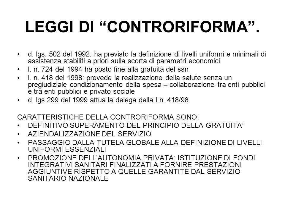 LEGGI DI CONTRORIFORMA .