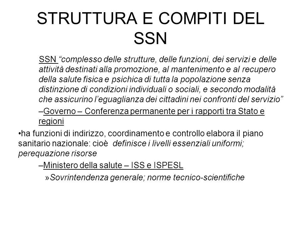 STRUTTURA E COMPITI DEL SSN