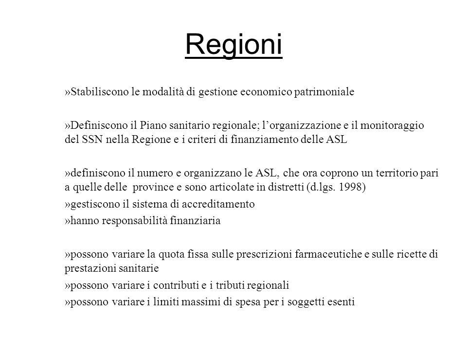 Regioni Stabiliscono le modalità di gestione economico patrimoniale