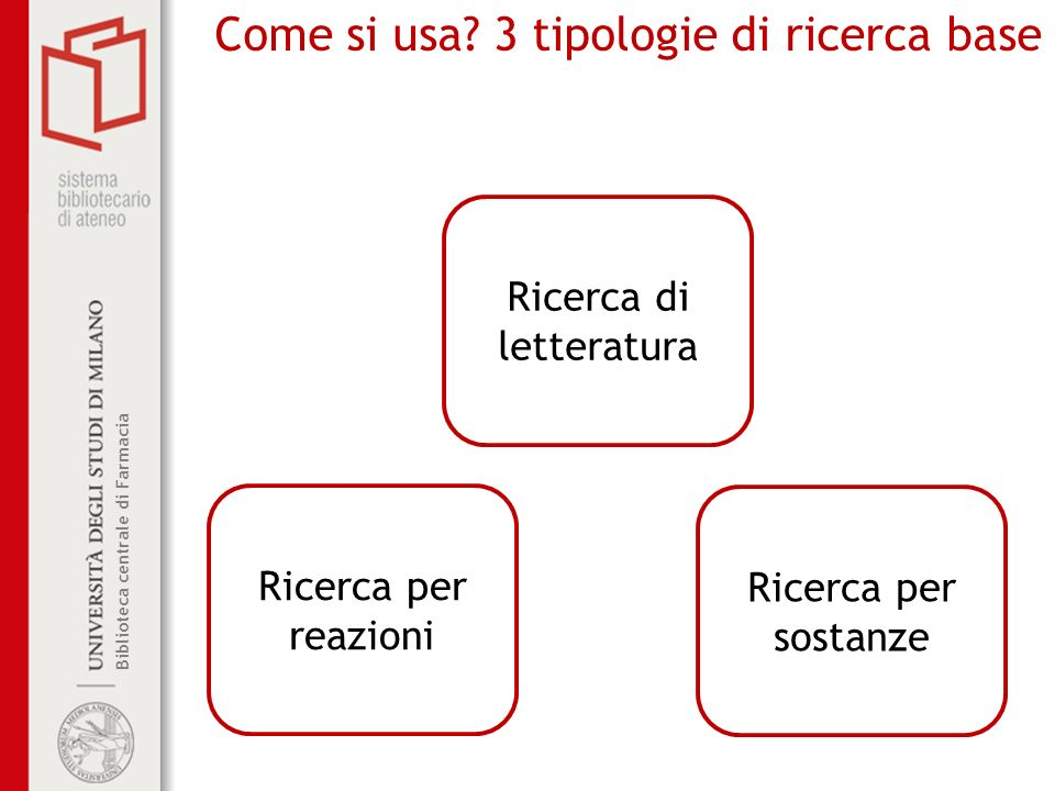 Come si usa 3 tipologie di ricerca base