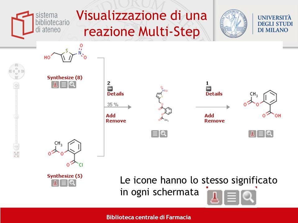 Visualizzazione di una reazione Multi-Step