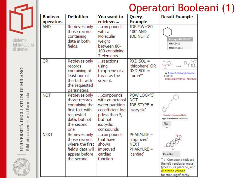 Operatori Booleani (1)