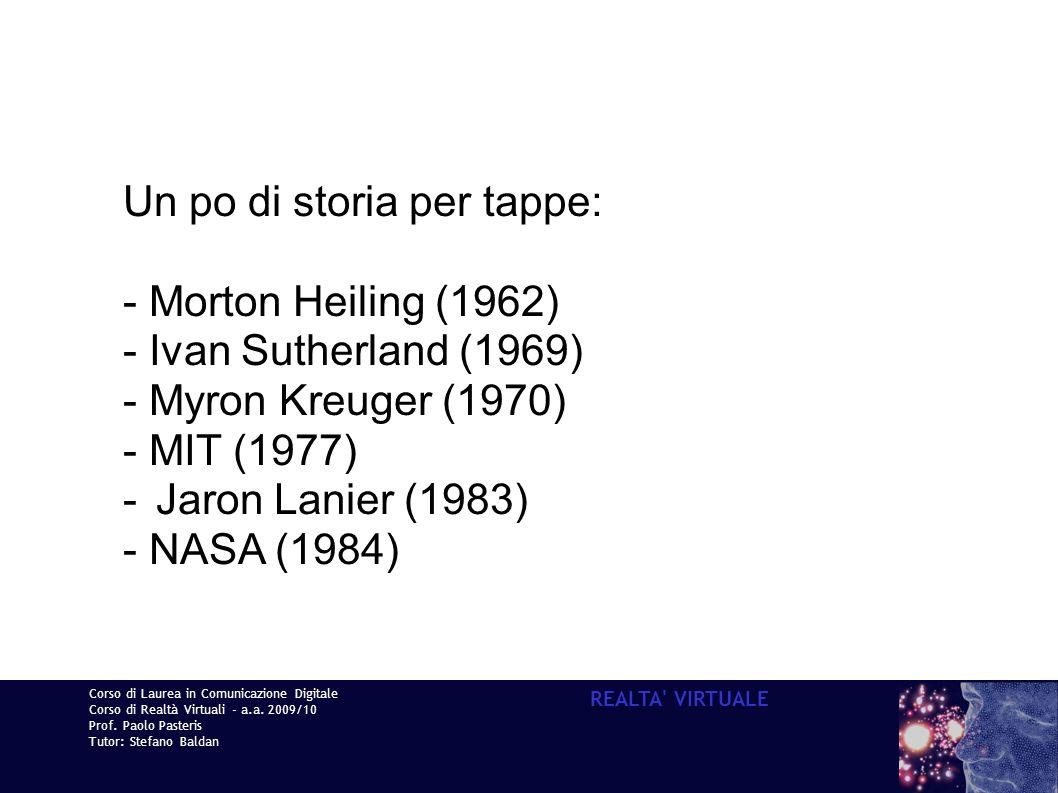 Un po di storia per tappe: - Morton Heiling (1962)