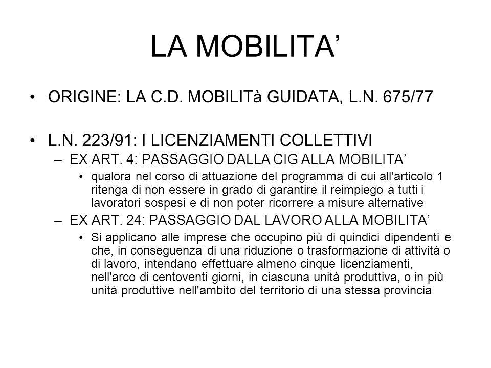 LA MOBILITA' ORIGINE: LA C.D. MOBILITà GUIDATA, L.N. 675/77