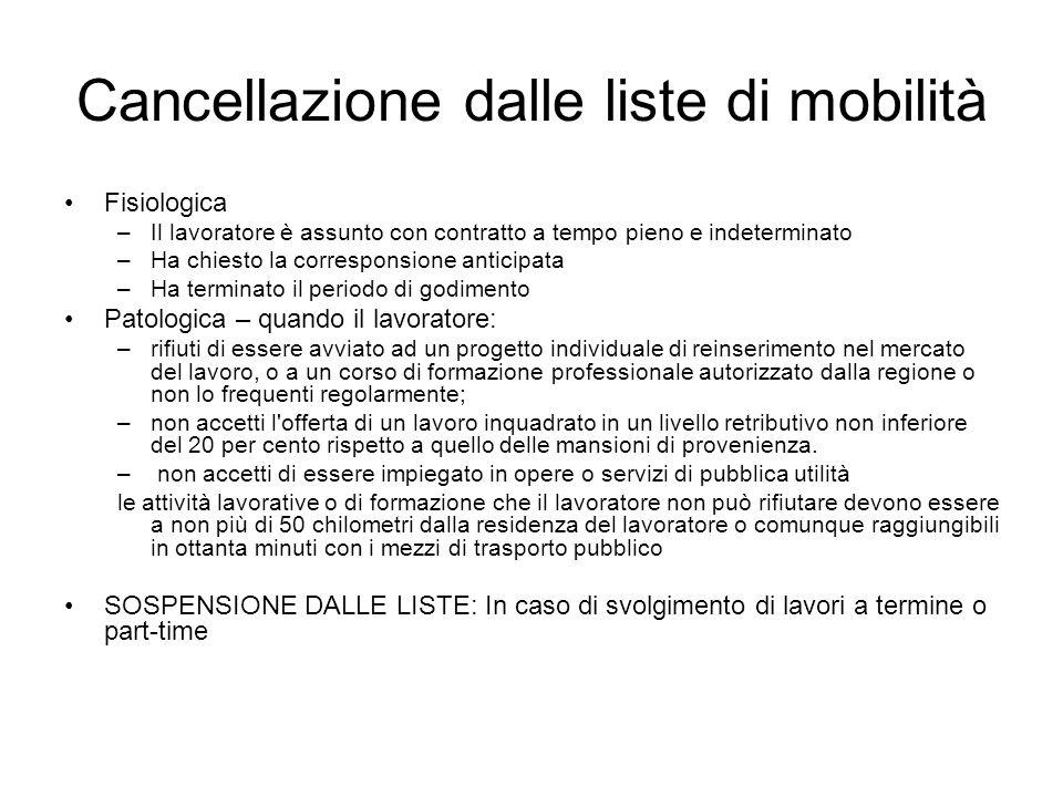 Cancellazione dalle liste di mobilità