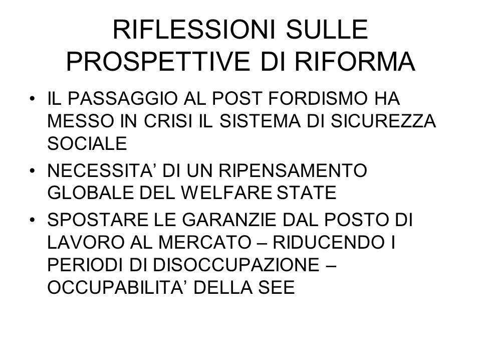 RIFLESSIONI SULLE PROSPETTIVE DI RIFORMA
