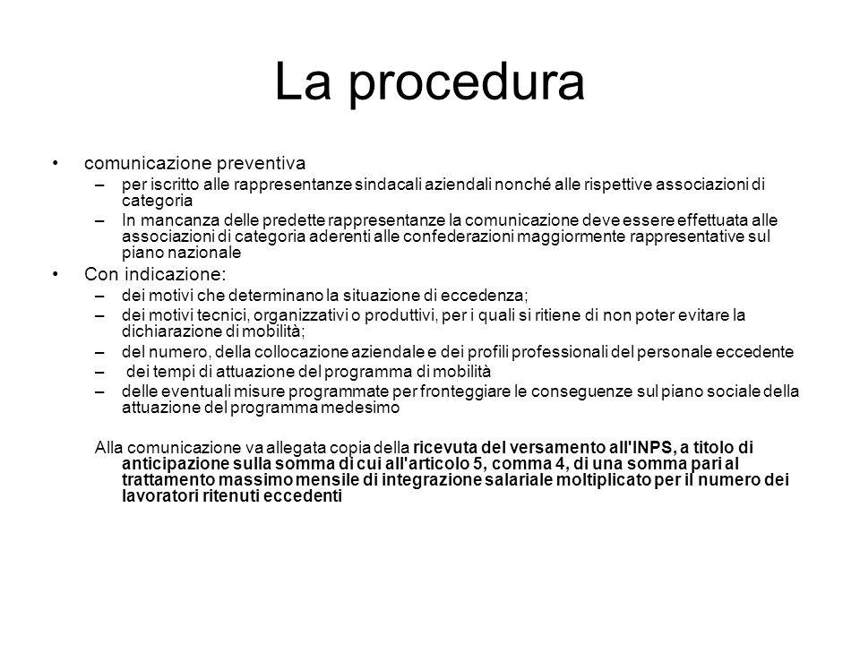 La procedura comunicazione preventiva Con indicazione: