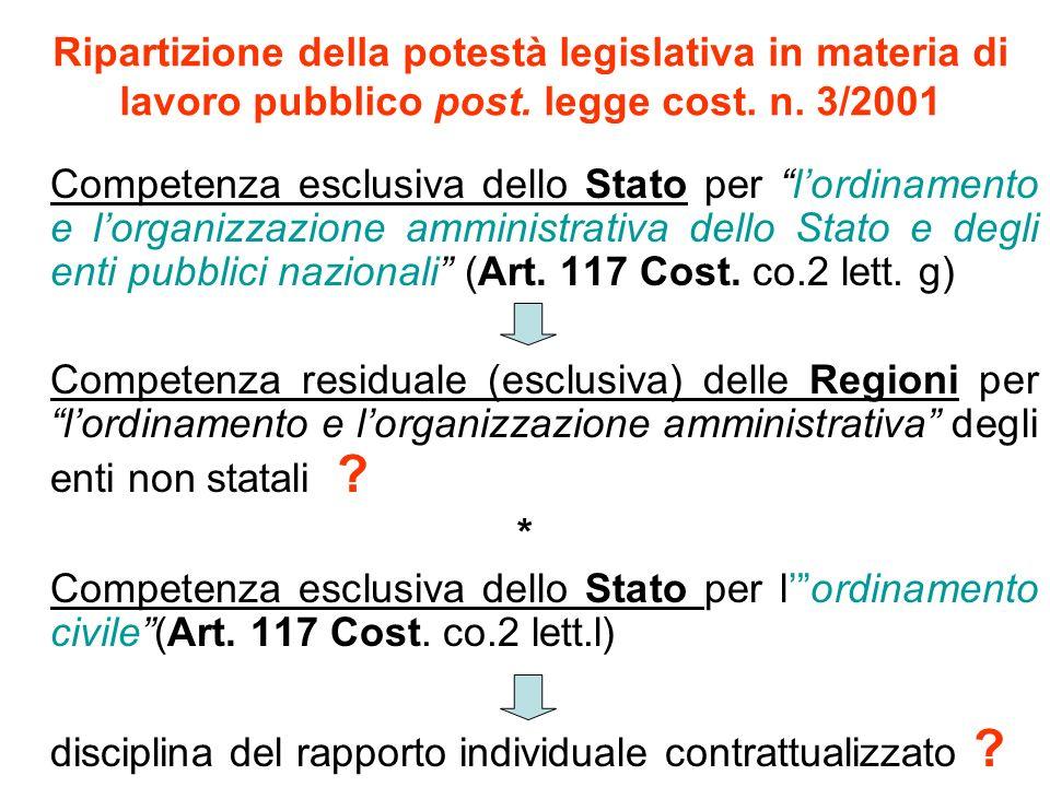 Ripartizione della potestà legislativa in materia di lavoro pubblico post. legge cost. n. 3/2001