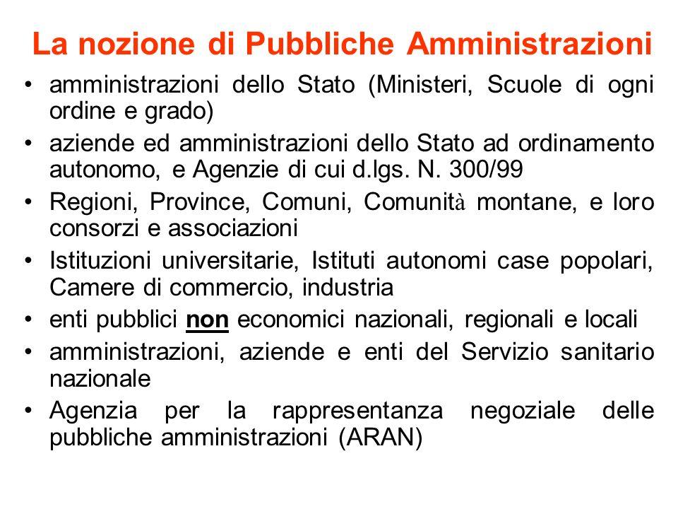 La nozione di Pubbliche Amministrazioni