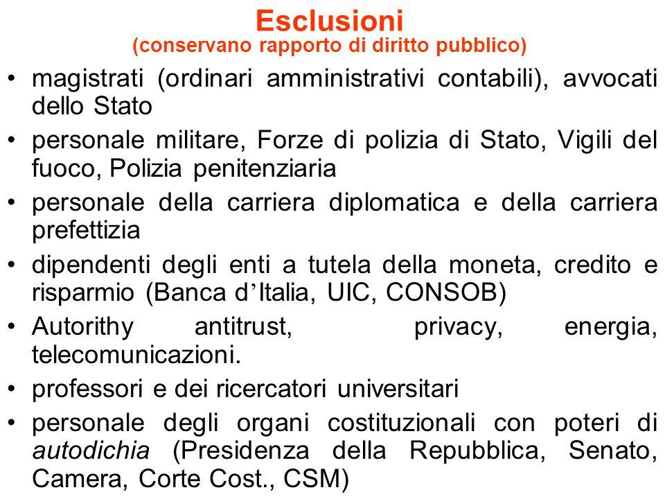 Esclusioni (conservano rapporto di diritto pubblico)