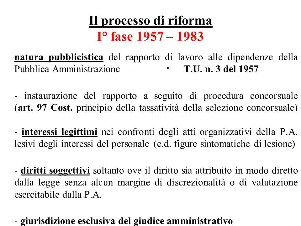 Il processo di riforma I° fase 1957 – 1983