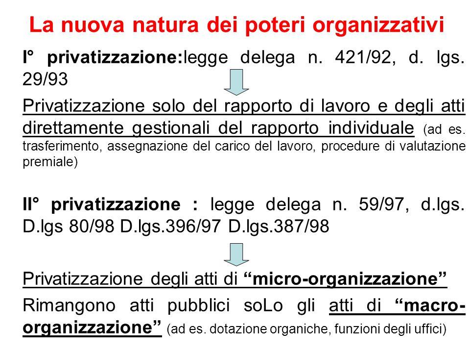 La nuova natura dei poteri organizzativi