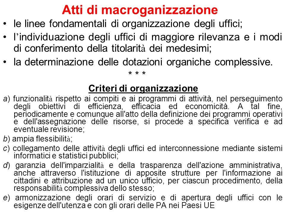 Atti di macroganizzazione