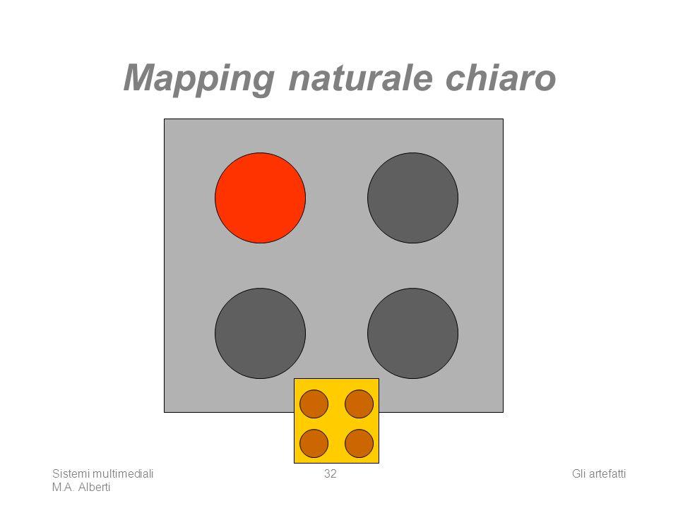 Mapping naturale chiaro
