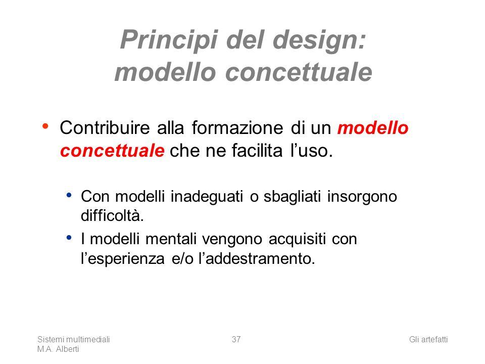 Principi del design: modello concettuale