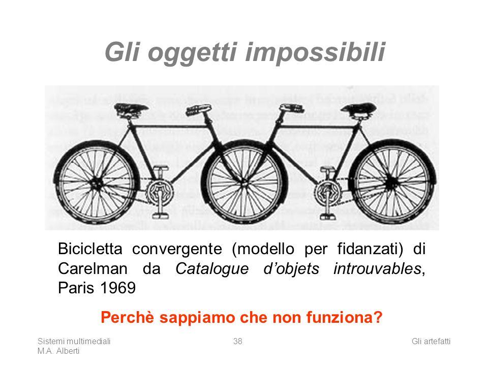 Gli oggetti impossibili