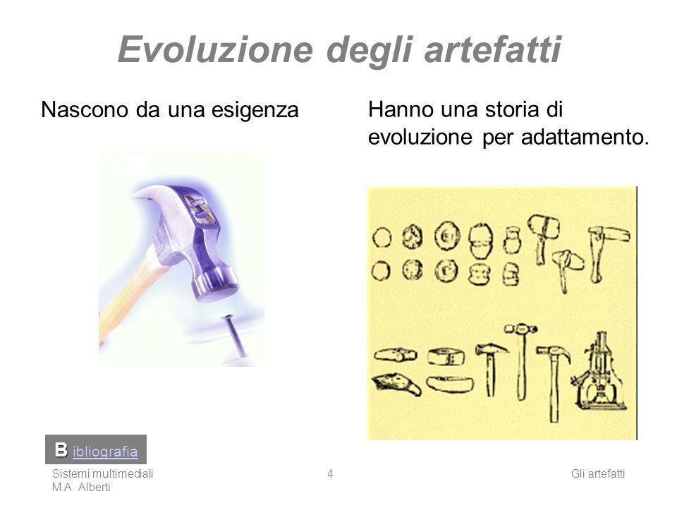 Evoluzione degli artefatti