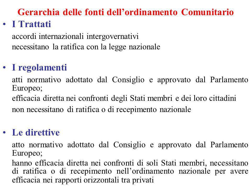 Fonti e dinamiche del diritto comunitario del lavoro ppt for Diretta dal parlamento