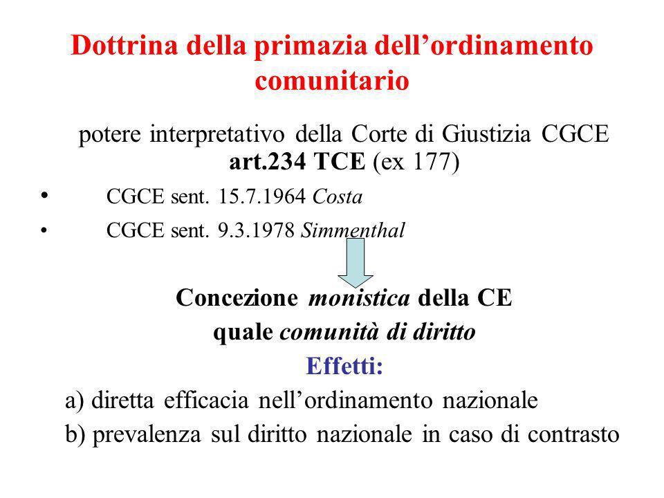 Dottrina della primazia dell'ordinamento comunitario
