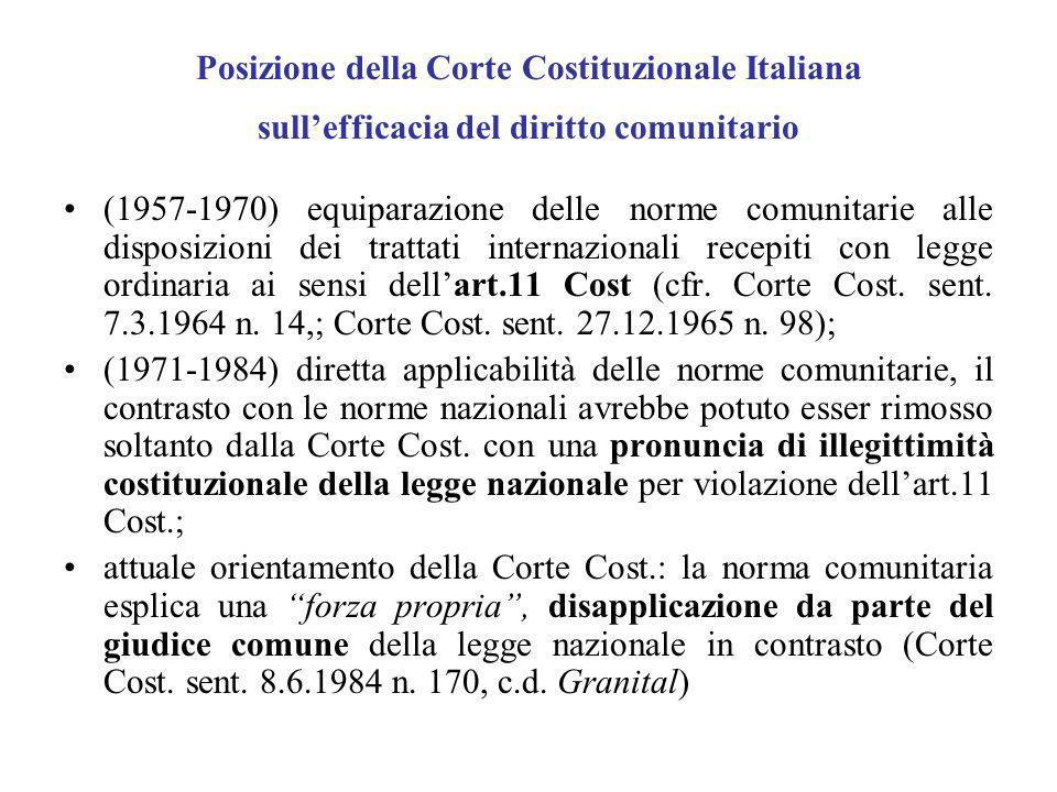 Posizione della Corte Costituzionale Italiana sull'efficacia del diritto comunitario