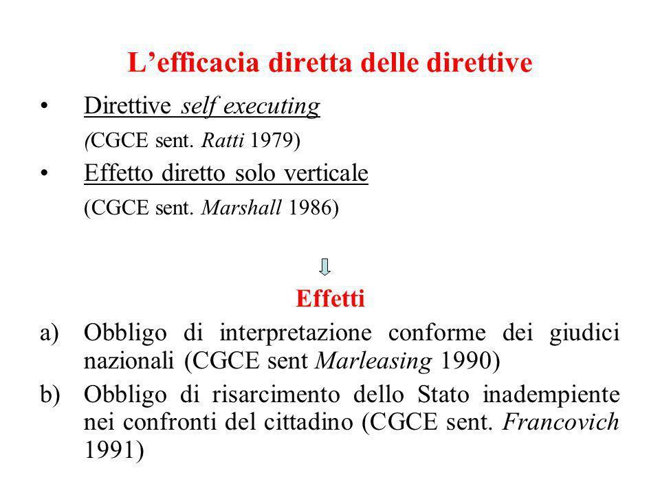 L'efficacia diretta delle direttive