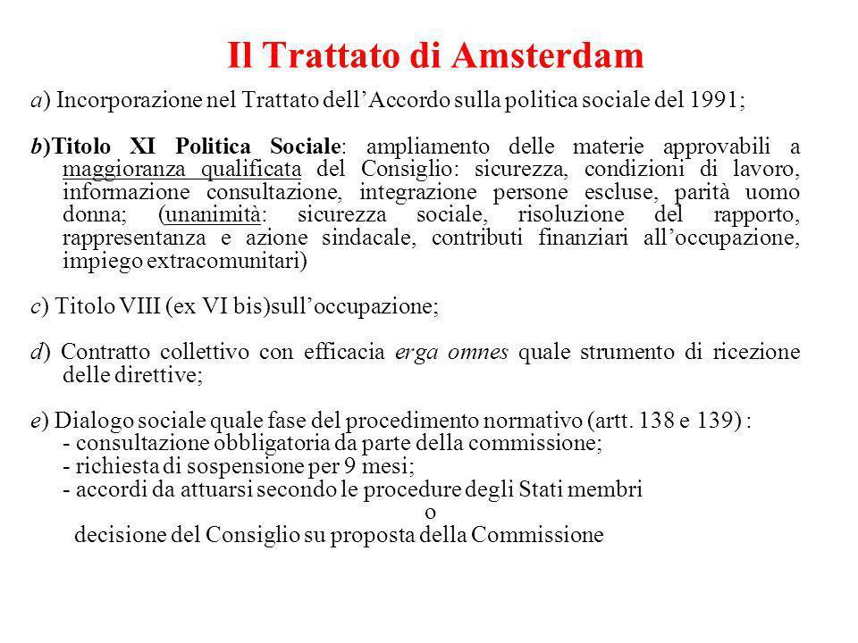 Il Trattato di Amsterdam