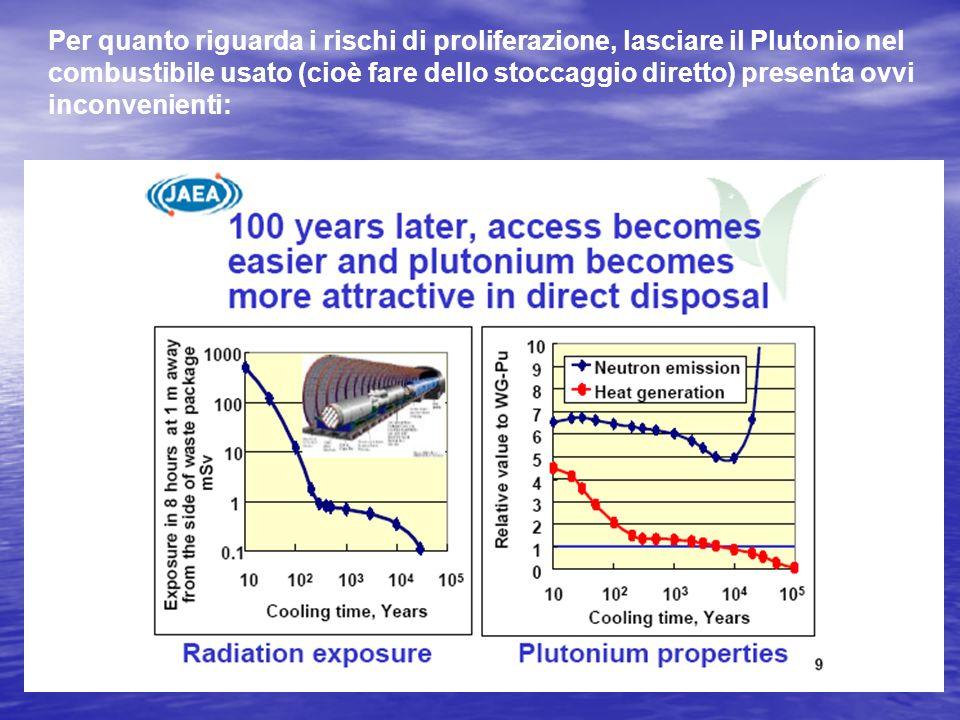 Per quanto riguarda i rischi di proliferazione, lasciare il Plutonio nel combustibile usato (cioè fare dello stoccaggio diretto) presenta ovvi inconvenienti: