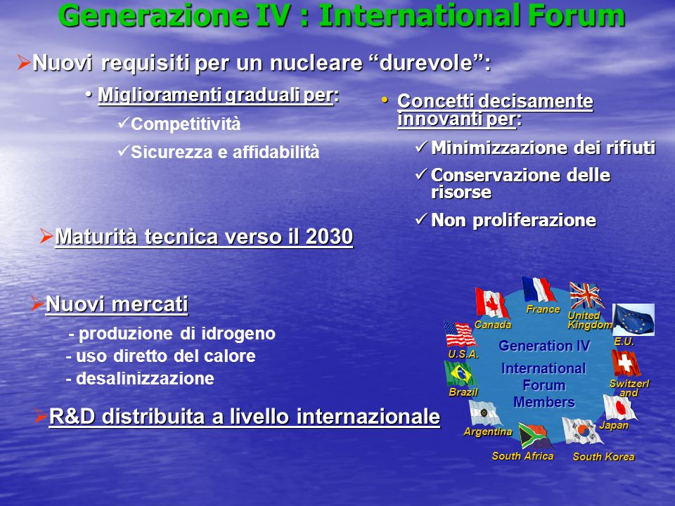 Generazione IV : International Forum