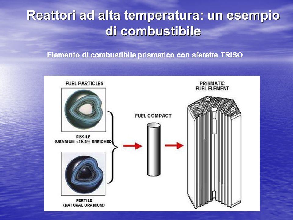 Reattori ad alta temperatura: un esempio di combustibile