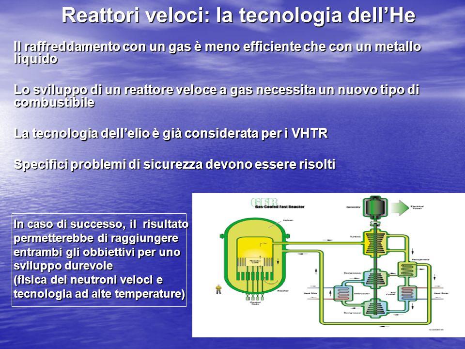 Reattori veloci: la tecnologia dell'He
