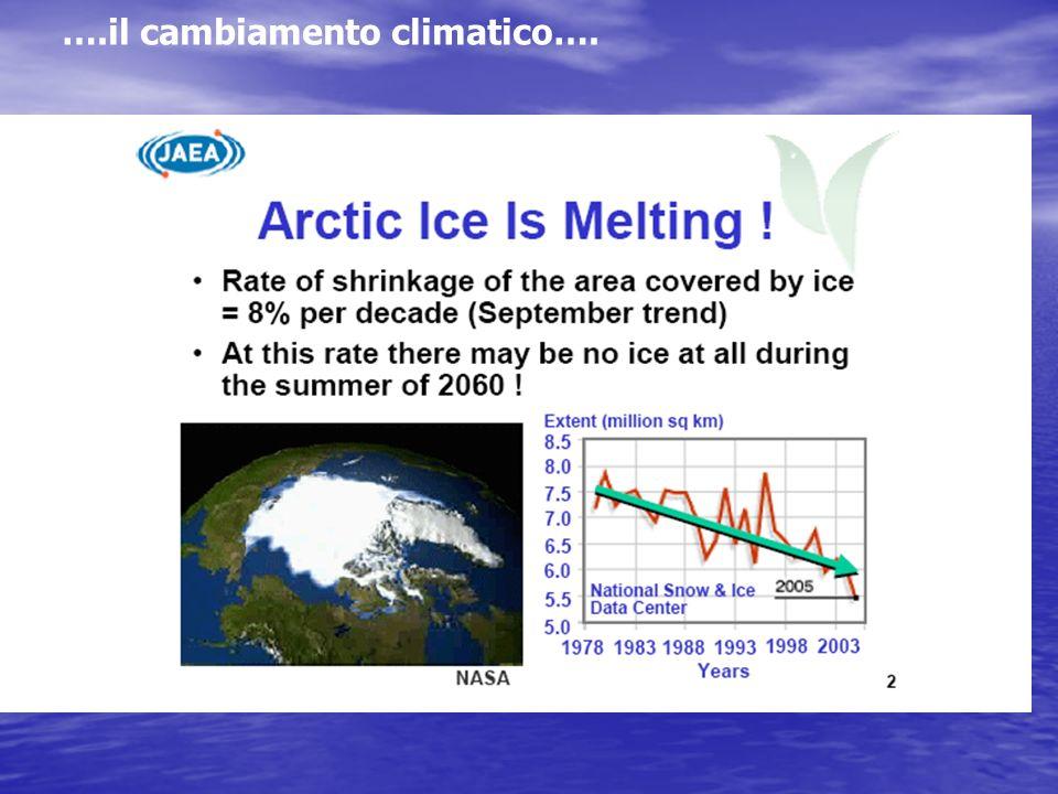 ….il cambiamento climatico….