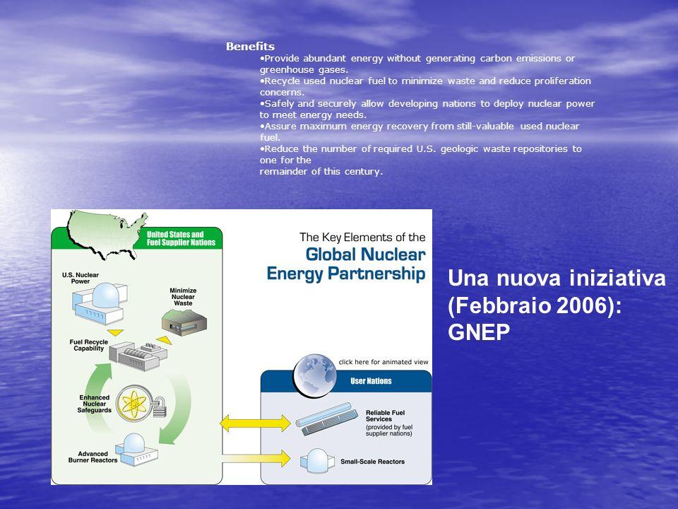 Una nuova iniziativa (Febbraio 2006): GNEP Benefits
