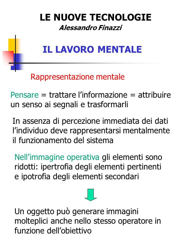 LE NUOVE TECNOLOGIE IL LAVORO MENTALE Rappresentazione mentale